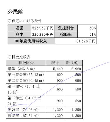 f:id:tsumagari2010:20191205212927p:plain