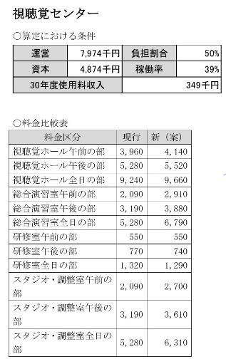f:id:tsumagari2010:20191205213245p:plain