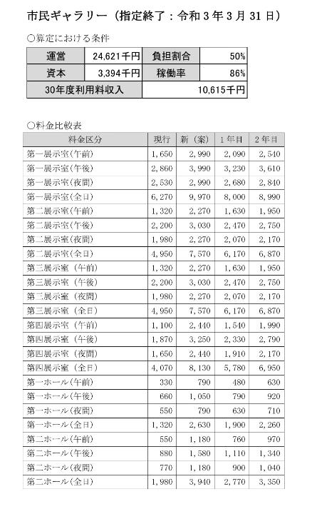 f:id:tsumagari2010:20191205213717p:plain