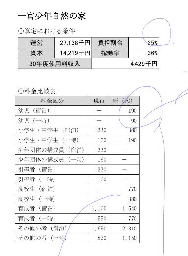 f:id:tsumagari2010:20191205214427p:plain