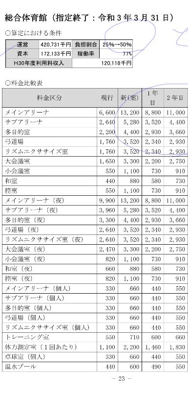 f:id:tsumagari2010:20191205215038p:plain