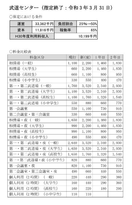 f:id:tsumagari2010:20191205215403p:plain