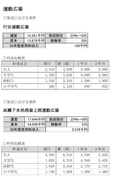 f:id:tsumagari2010:20191205215604p:plain