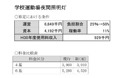 f:id:tsumagari2010:20191205215813p:plain