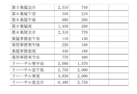 f:id:tsumagari2010:20191205220238p:plain