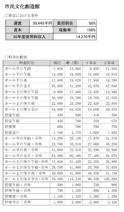 f:id:tsumagari2010:20191205220511p:plain