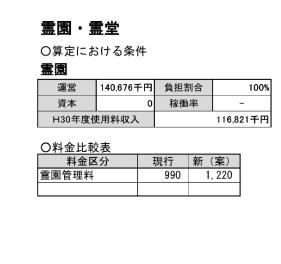 f:id:tsumagari2010:20191209160239p:plain