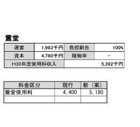 f:id:tsumagari2010:20191209160301p:plain