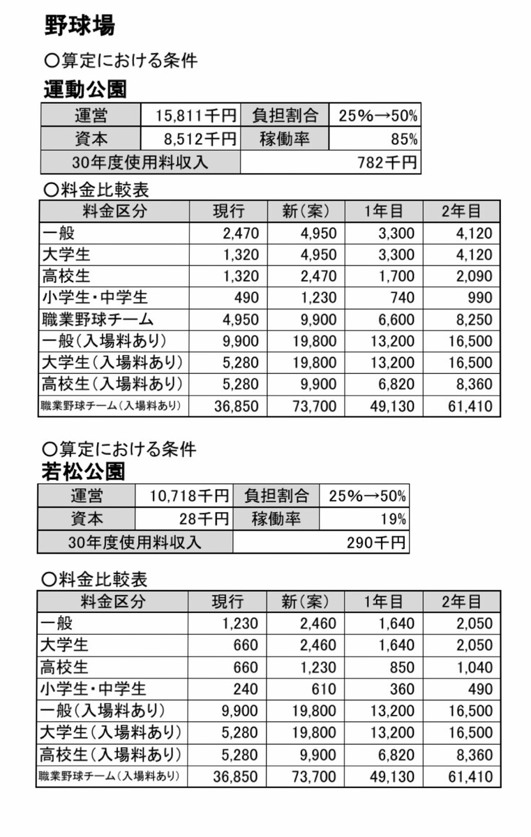 f:id:tsumagari2010:20191210184117j:plain