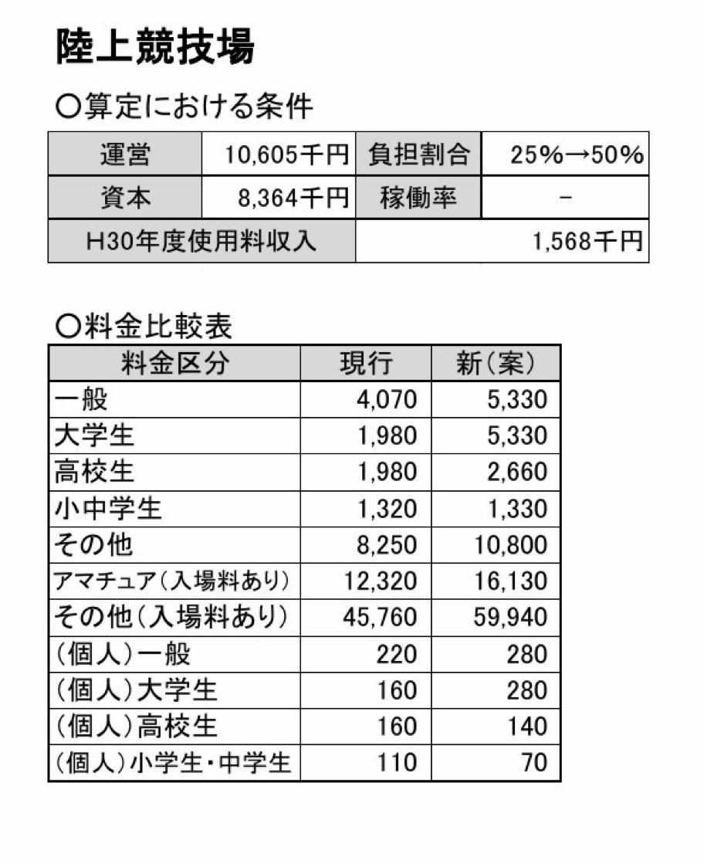 f:id:tsumagari2010:20191210184153j:plain