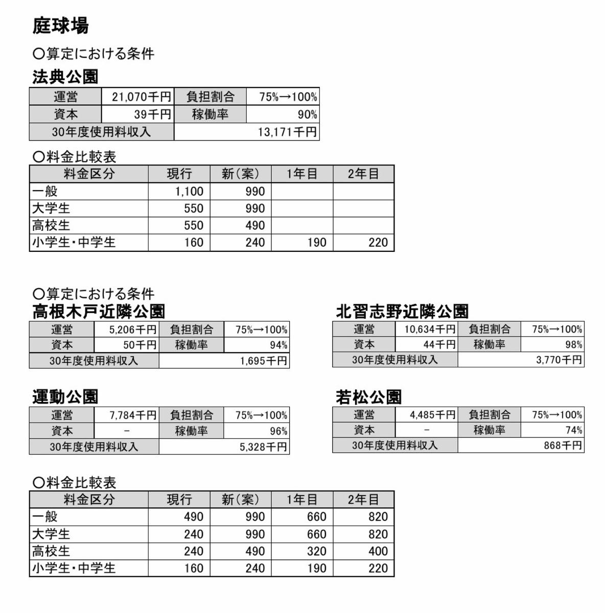 f:id:tsumagari2010:20191210184224j:plain