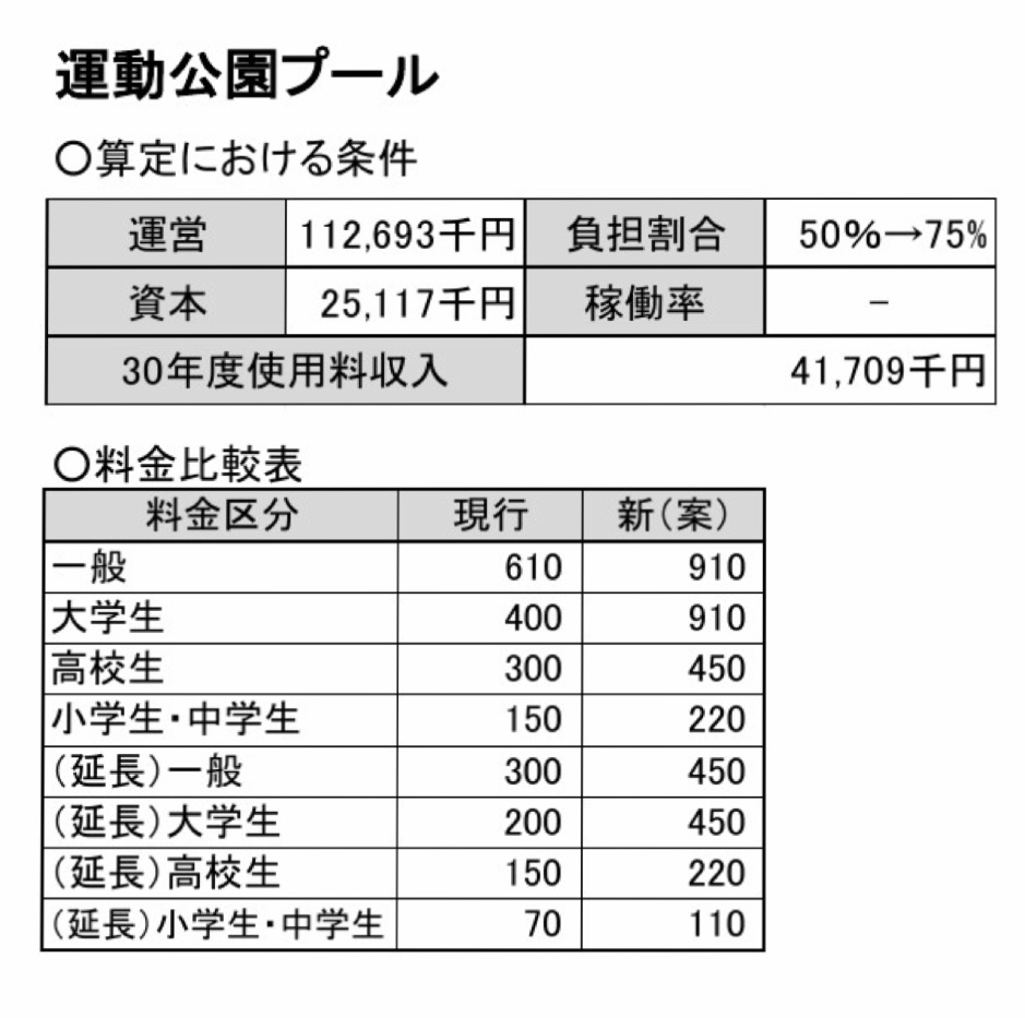 f:id:tsumagari2010:20191210184252j:plain