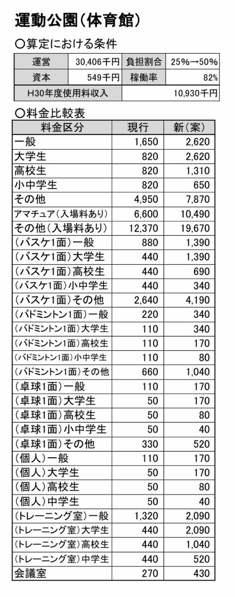 f:id:tsumagari2010:20191210184326j:plain