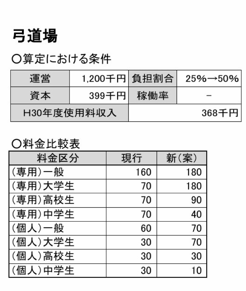 f:id:tsumagari2010:20191210184350j:plain