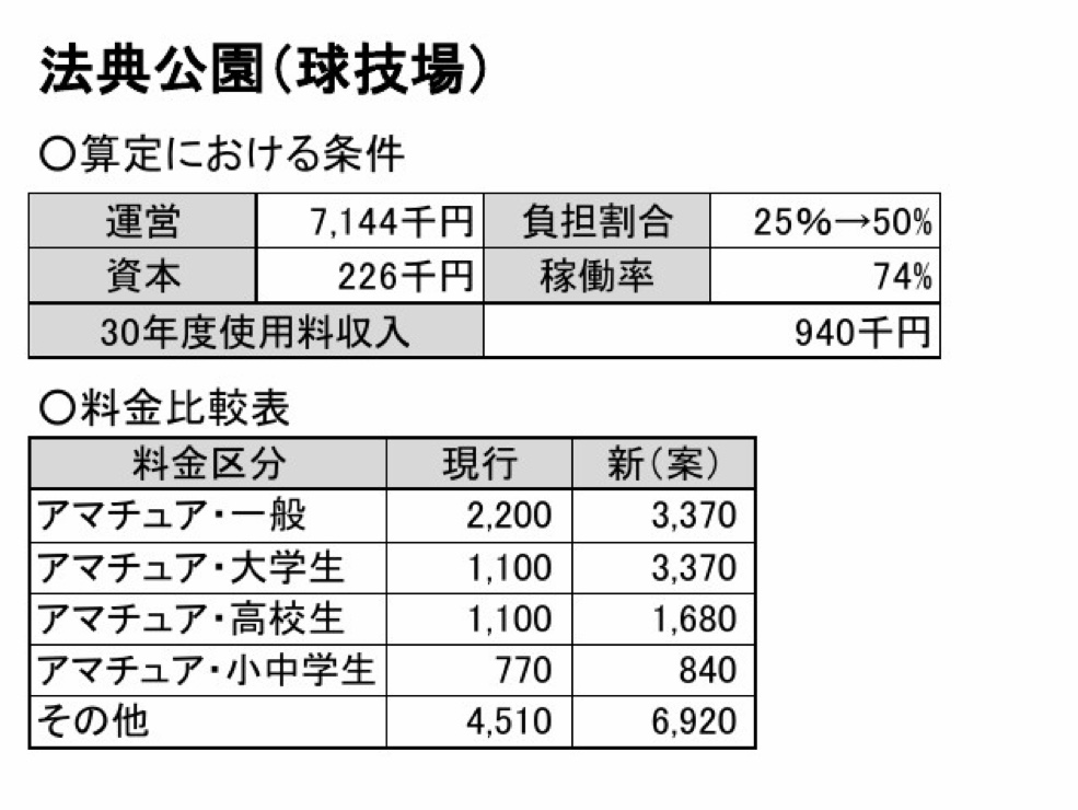 f:id:tsumagari2010:20191210184441j:plain