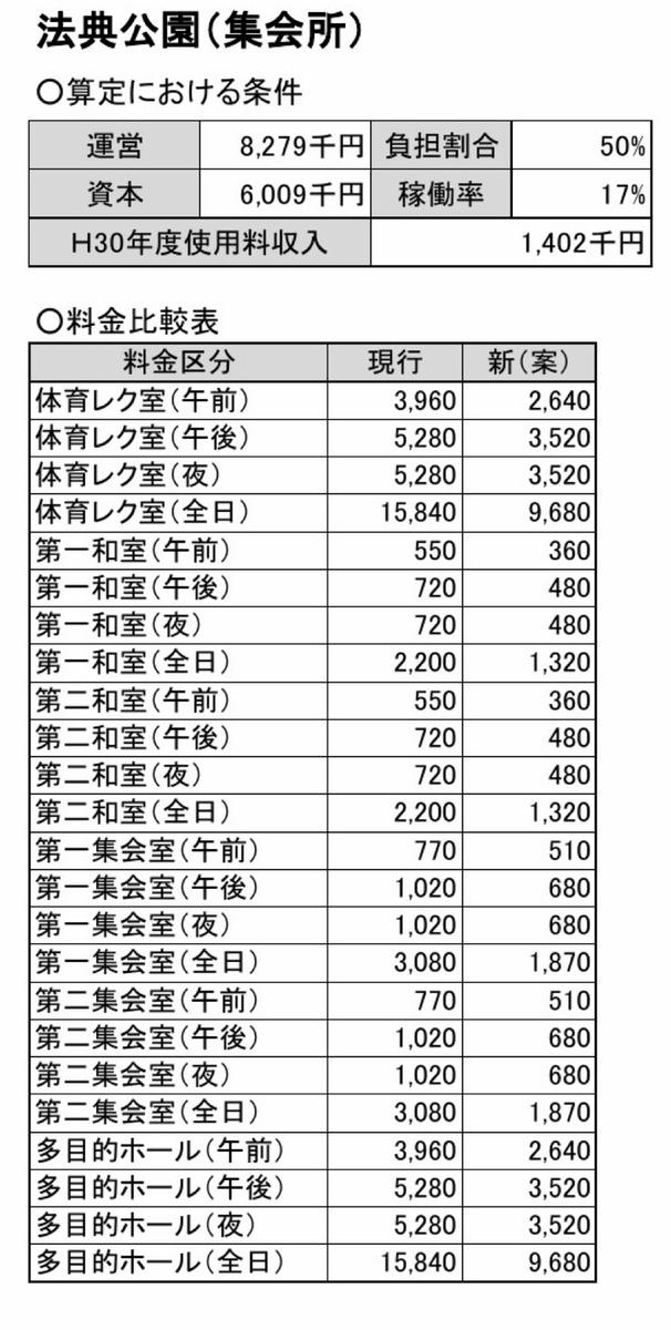 f:id:tsumagari2010:20191210184526j:plain