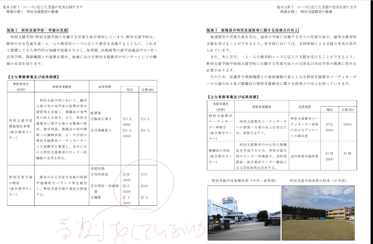 f:id:tsumagari2010:20191212191102p:plain