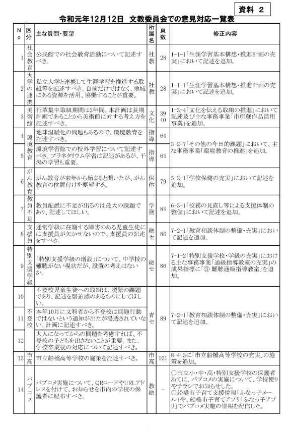 f:id:tsumagari2010:20200206082451p:plain