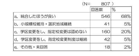 f:id:tsumagari2010:20200206082543p:plain