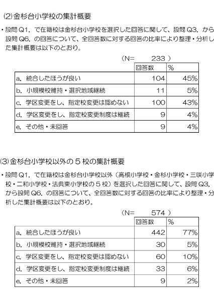 f:id:tsumagari2010:20200206082754p:plain