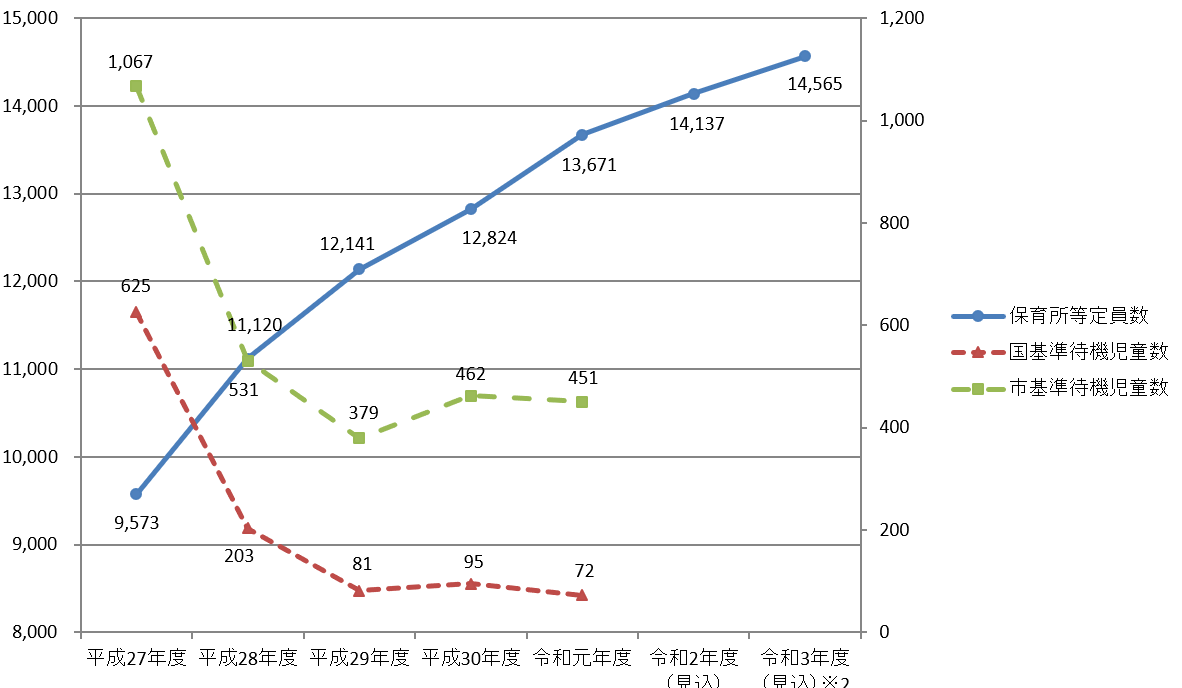 f:id:tsumagari2010:20200223165609p:plain