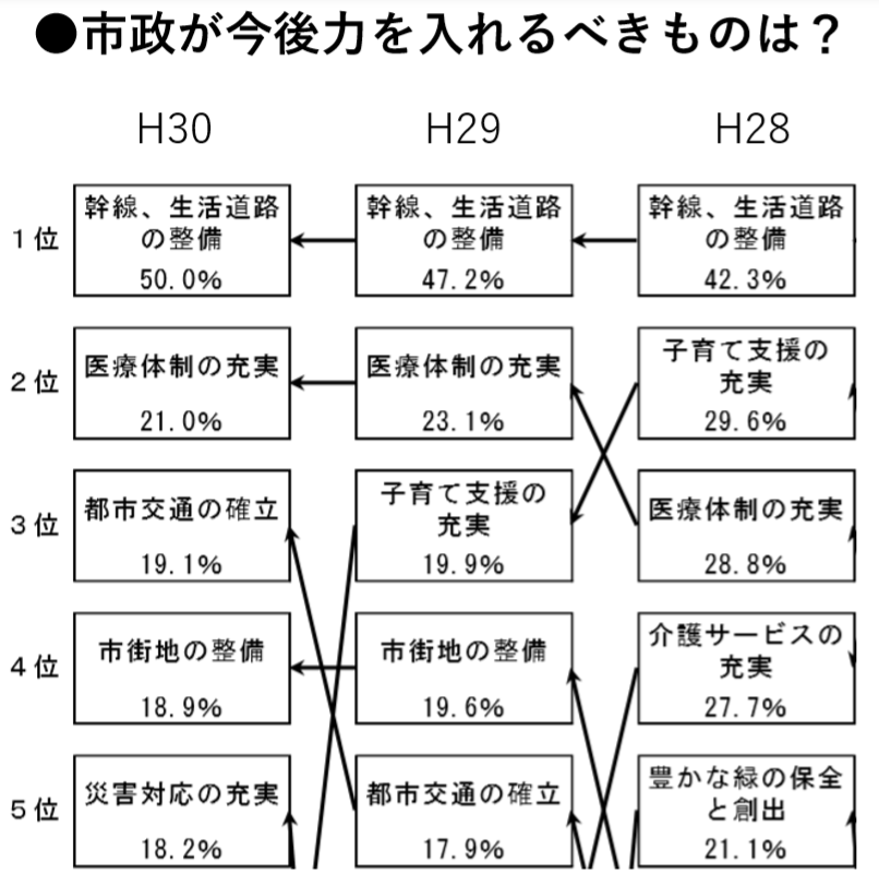 f:id:tsumagari2010:20200224105917p:plain