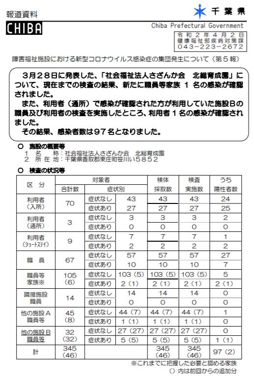 f:id:tsumagari2010:20200402220523p:plain