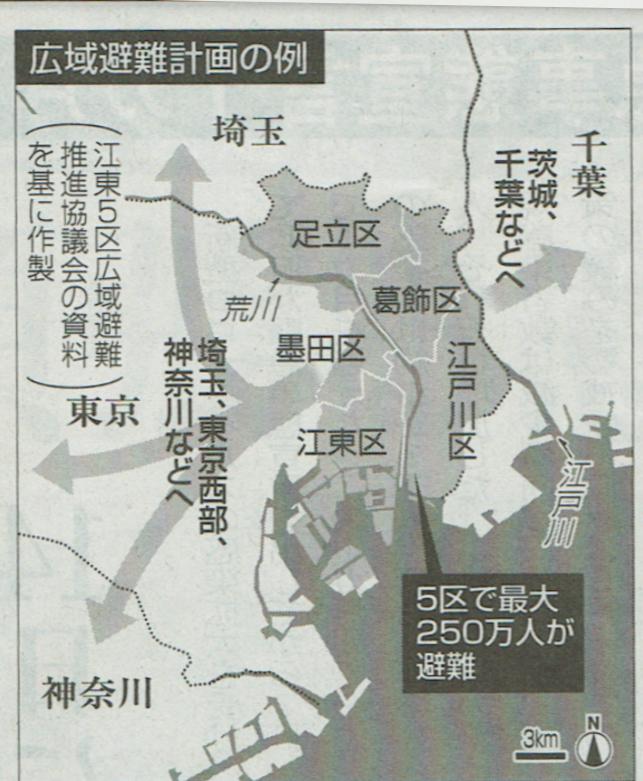 f:id:tsumagari2010:20200510172843p:plain