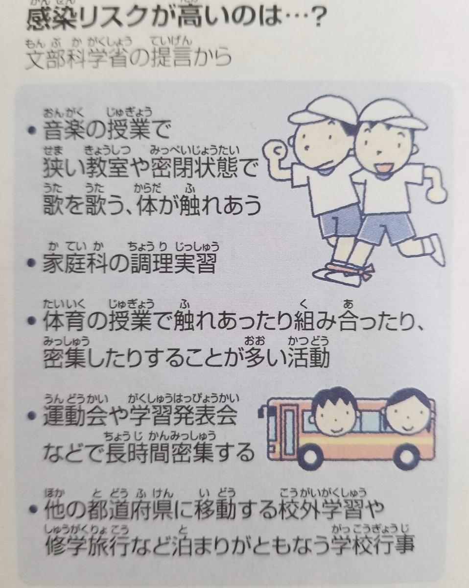 f:id:tsumagari2010:20200525132155j:plain