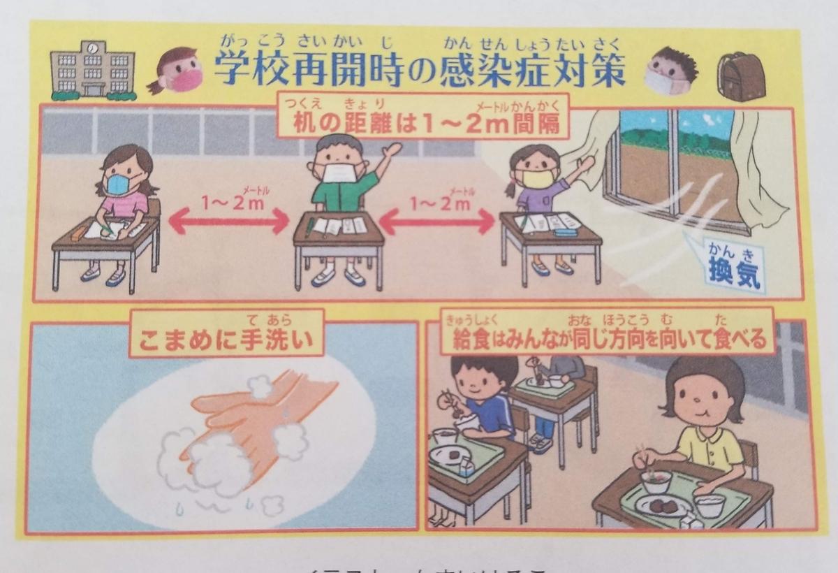 f:id:tsumagari2010:20200525132252j:plain