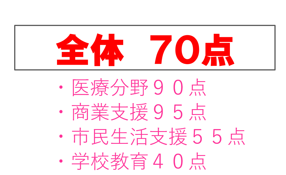 f:id:tsumagari2010:20200705093024p:plain