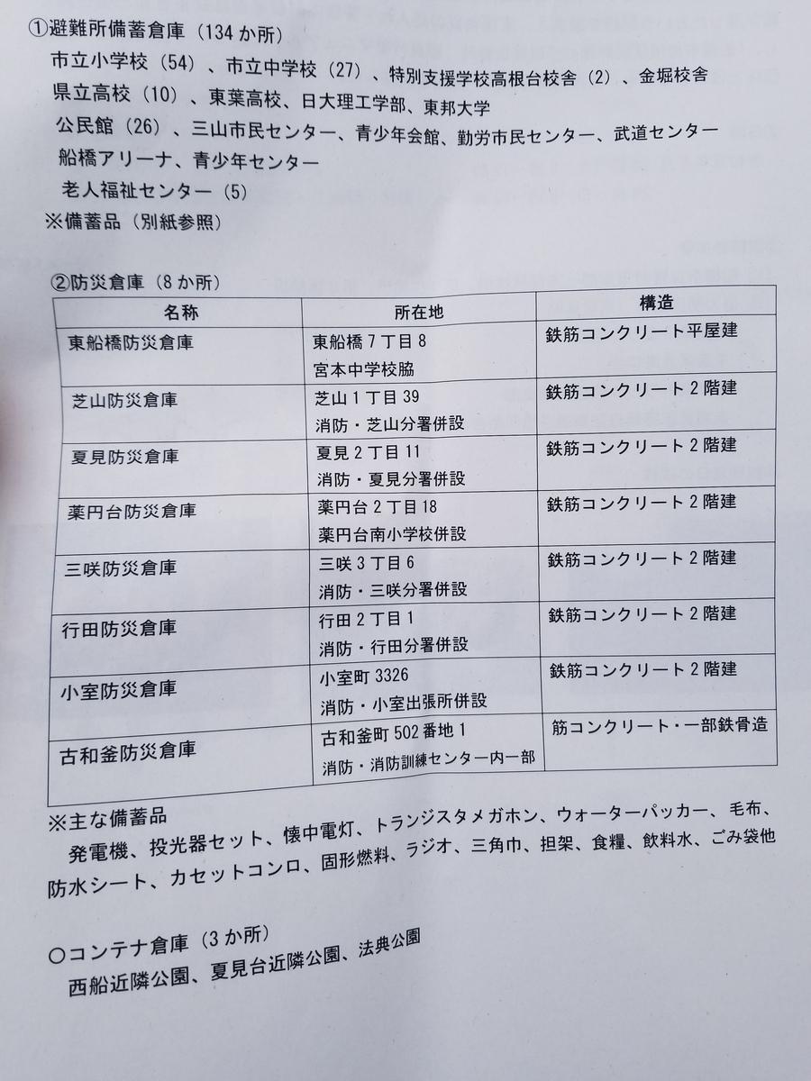 f:id:tsumagari2010:20200723085120j:plain