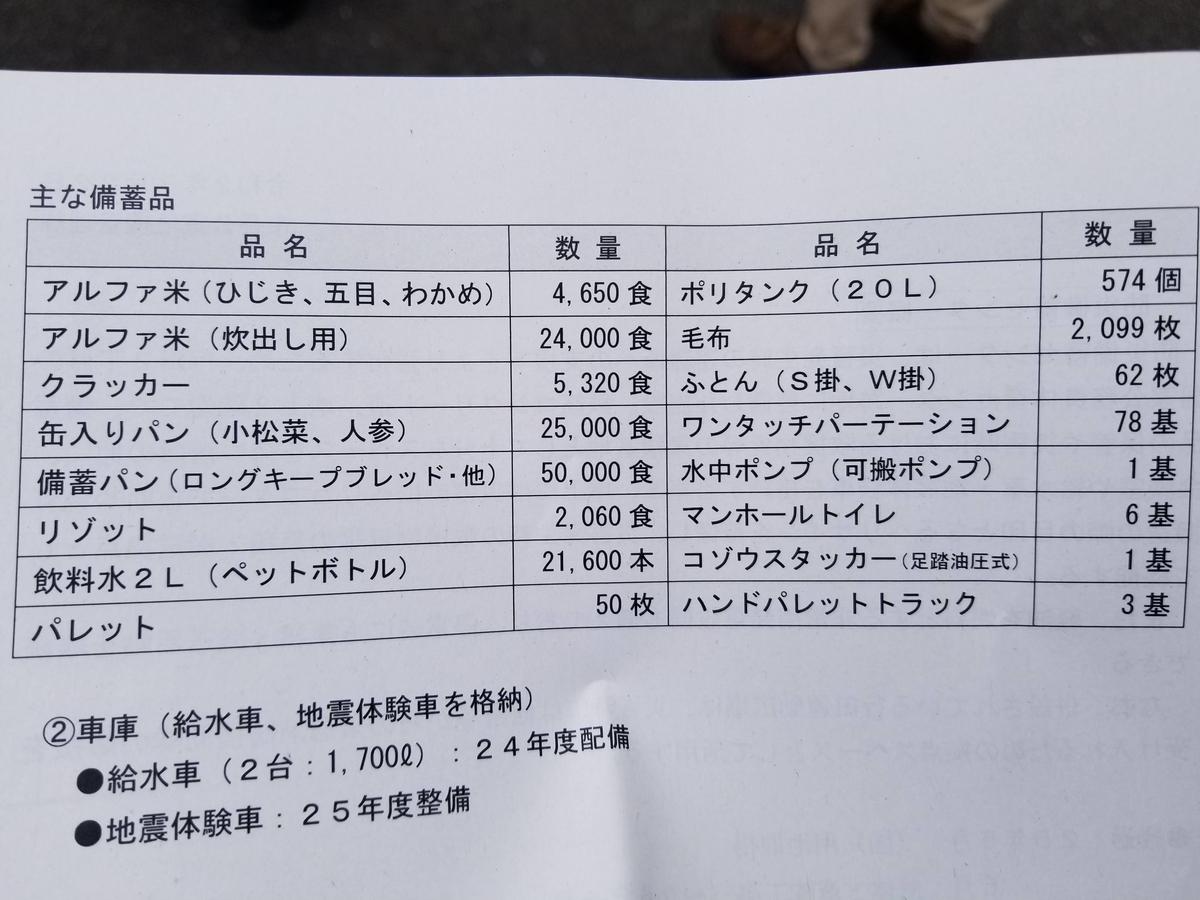f:id:tsumagari2010:20200723085316j:plain
