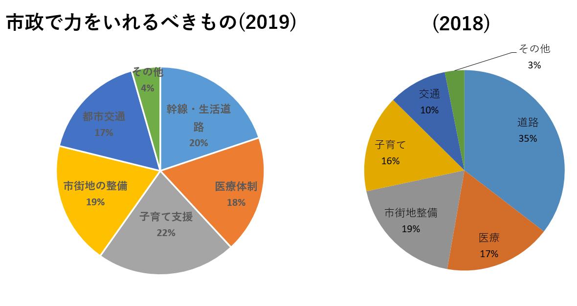 f:id:tsumagari2010:20200810142039p:plain