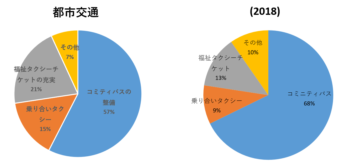 f:id:tsumagari2010:20200810142804p:plain