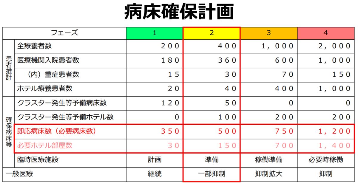 f:id:tsumagari2010:20201120120235p:plain