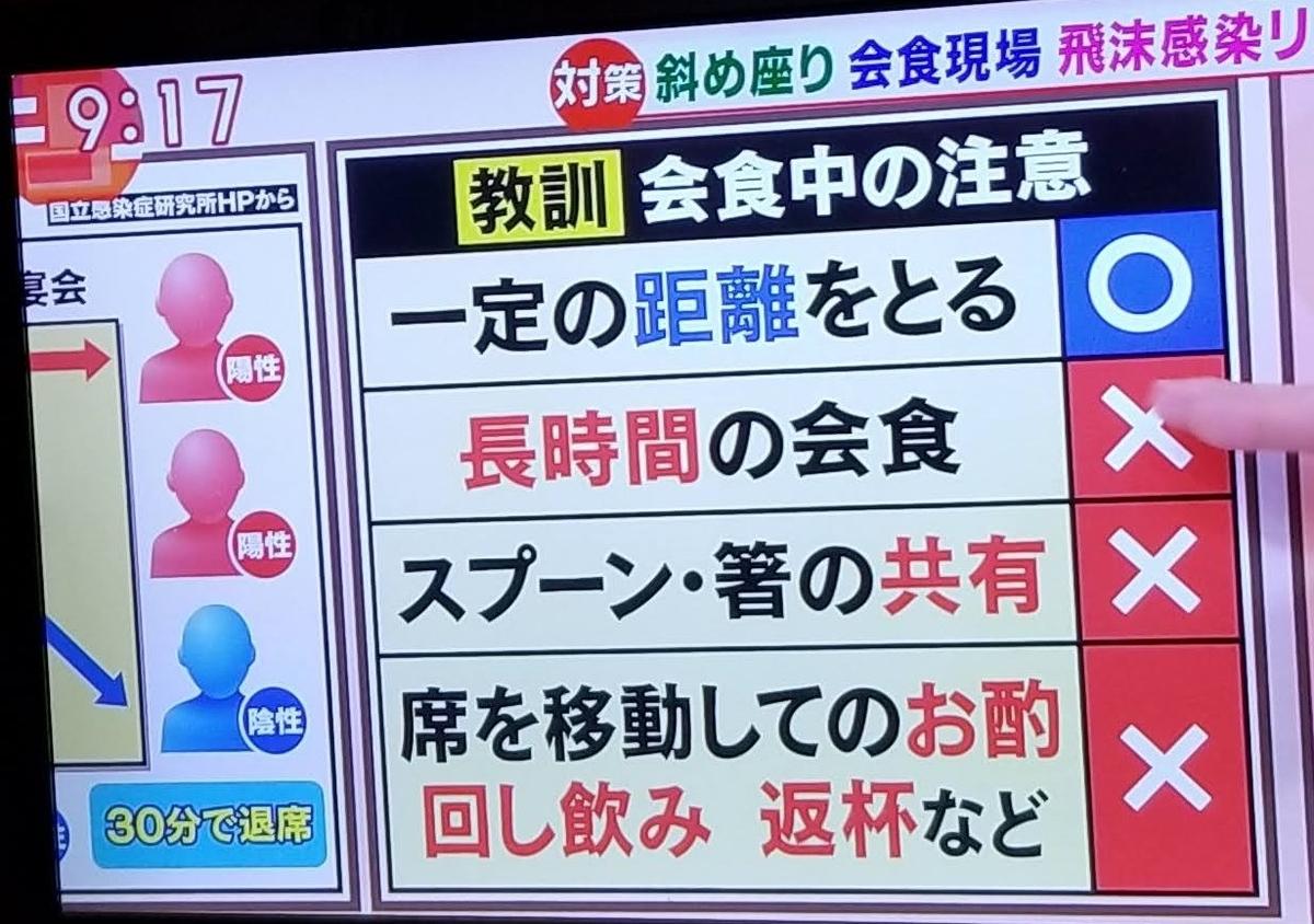 f:id:tsumagari2010:20201120120659j:plain