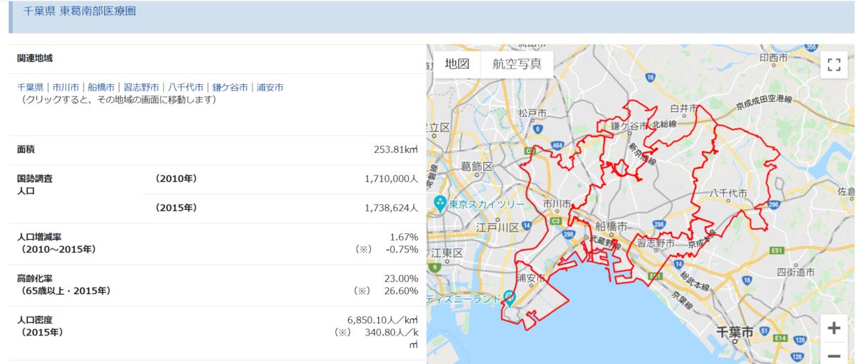 f:id:tsumagari2010:20201205073141p:plain