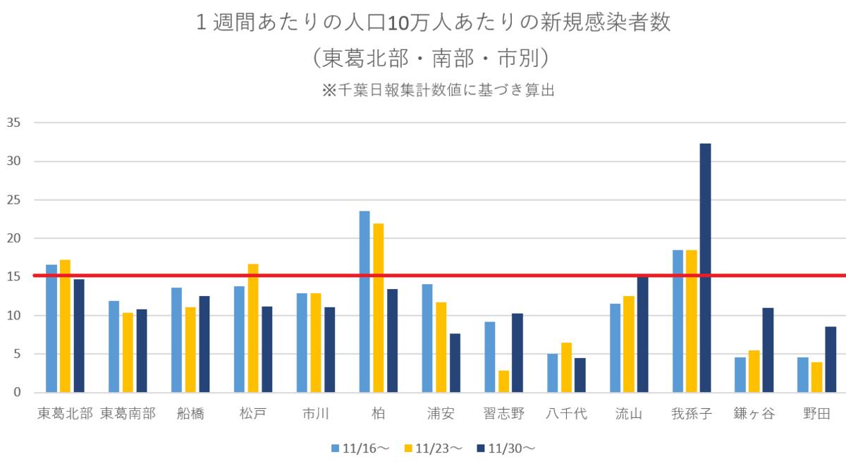 f:id:tsumagari2010:20201208192027p:plain