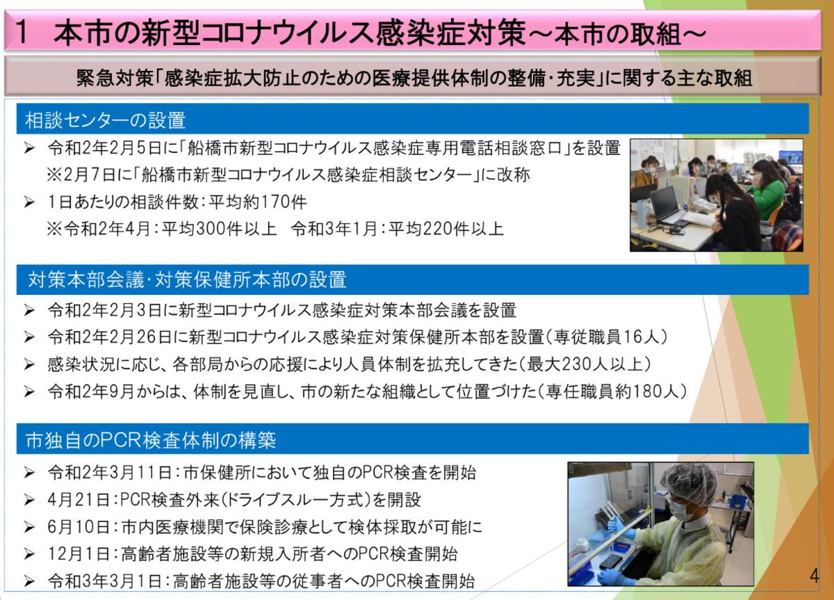 f:id:tsumagari2010:20210427135324p:plain