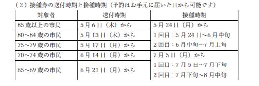 f:id:tsumagari2010:20210428155844p:plain