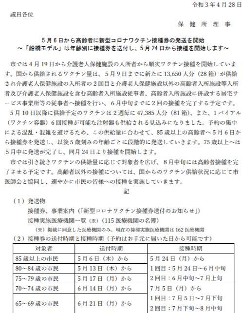 f:id:tsumagari2010:20210428155932p:plain
