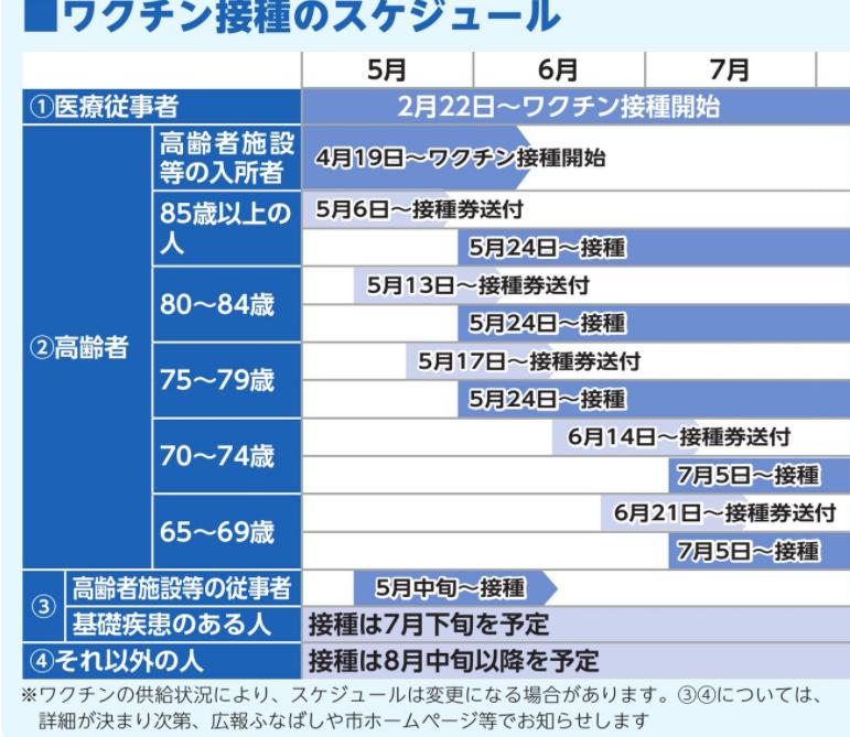 f:id:tsumagari2010:20210502140545p:plain