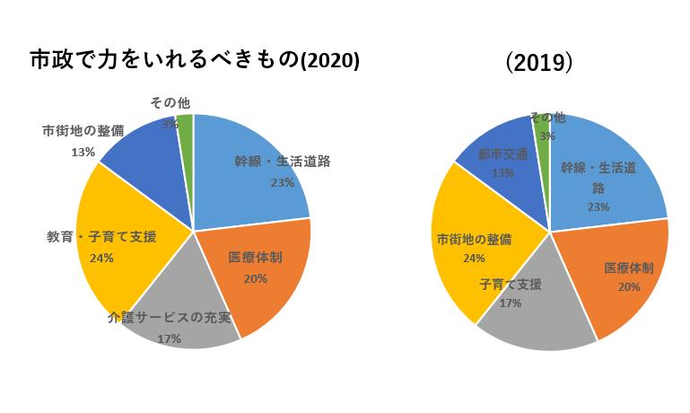 f:id:tsumagari2010:20210511140907p:plain