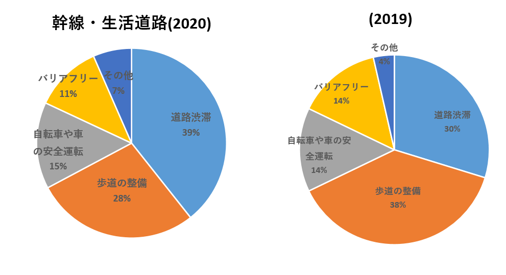 f:id:tsumagari2010:20210511140930p:plain
