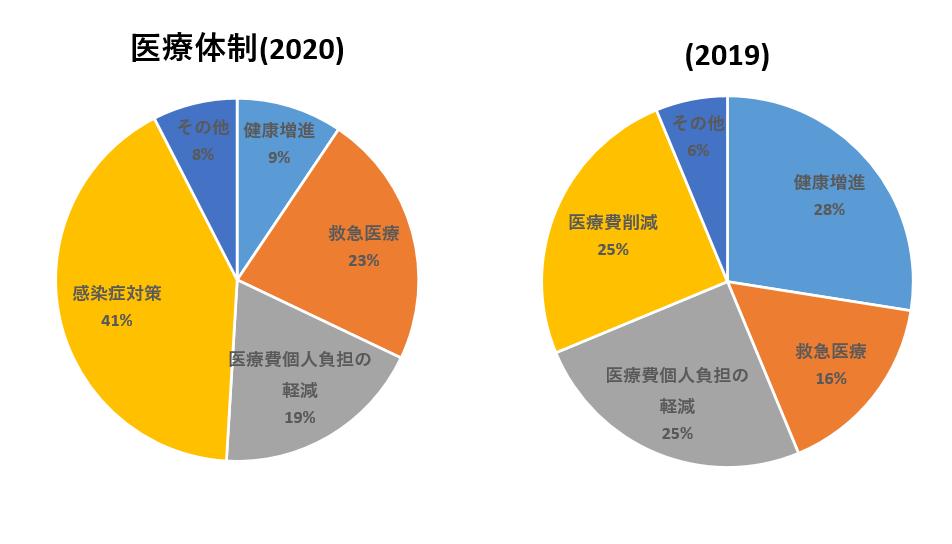 f:id:tsumagari2010:20210511140948p:plain