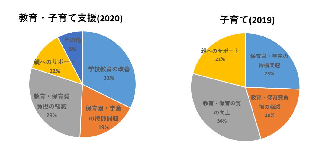 f:id:tsumagari2010:20210511141026p:plain