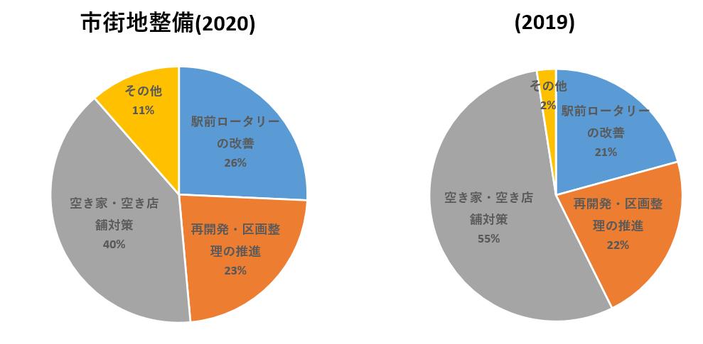 f:id:tsumagari2010:20210511141047p:plain