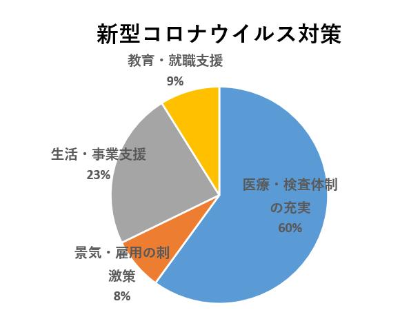 f:id:tsumagari2010:20210511141350p:plain