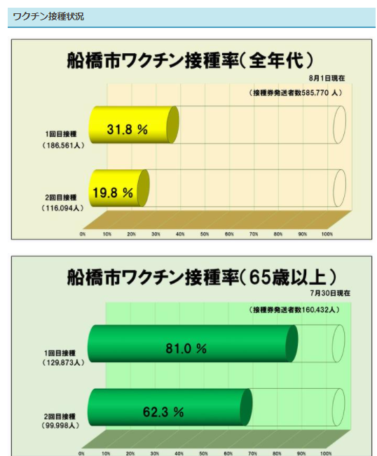 f:id:tsumagari2010:20210801110221p:plain
